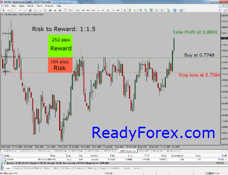 Forex live suggestions